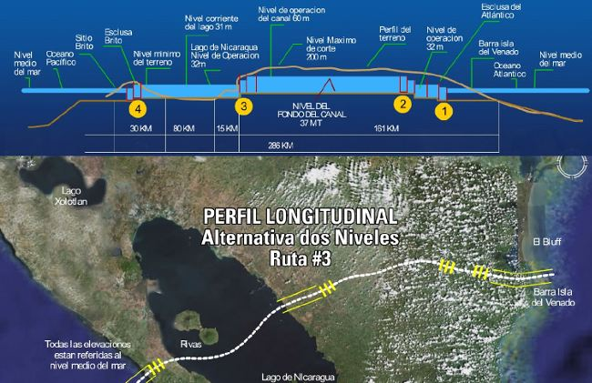 Canal-Nicaragua2